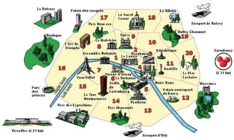 Cómo orientarse en París: los